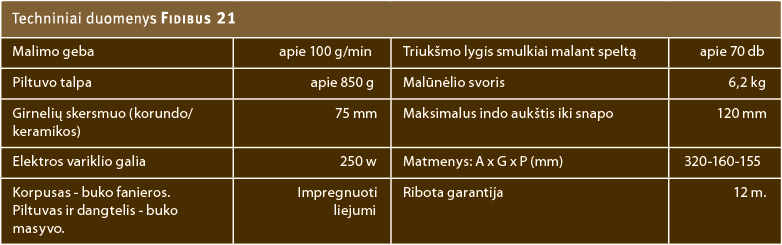 grudu malunelis fidibus21